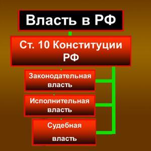 Органы власти Ивангорода