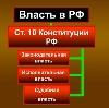 Органы власти в Ивангороде